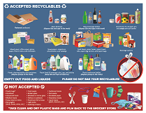 Acceptable Recyclables 2019 - small Opens in new window