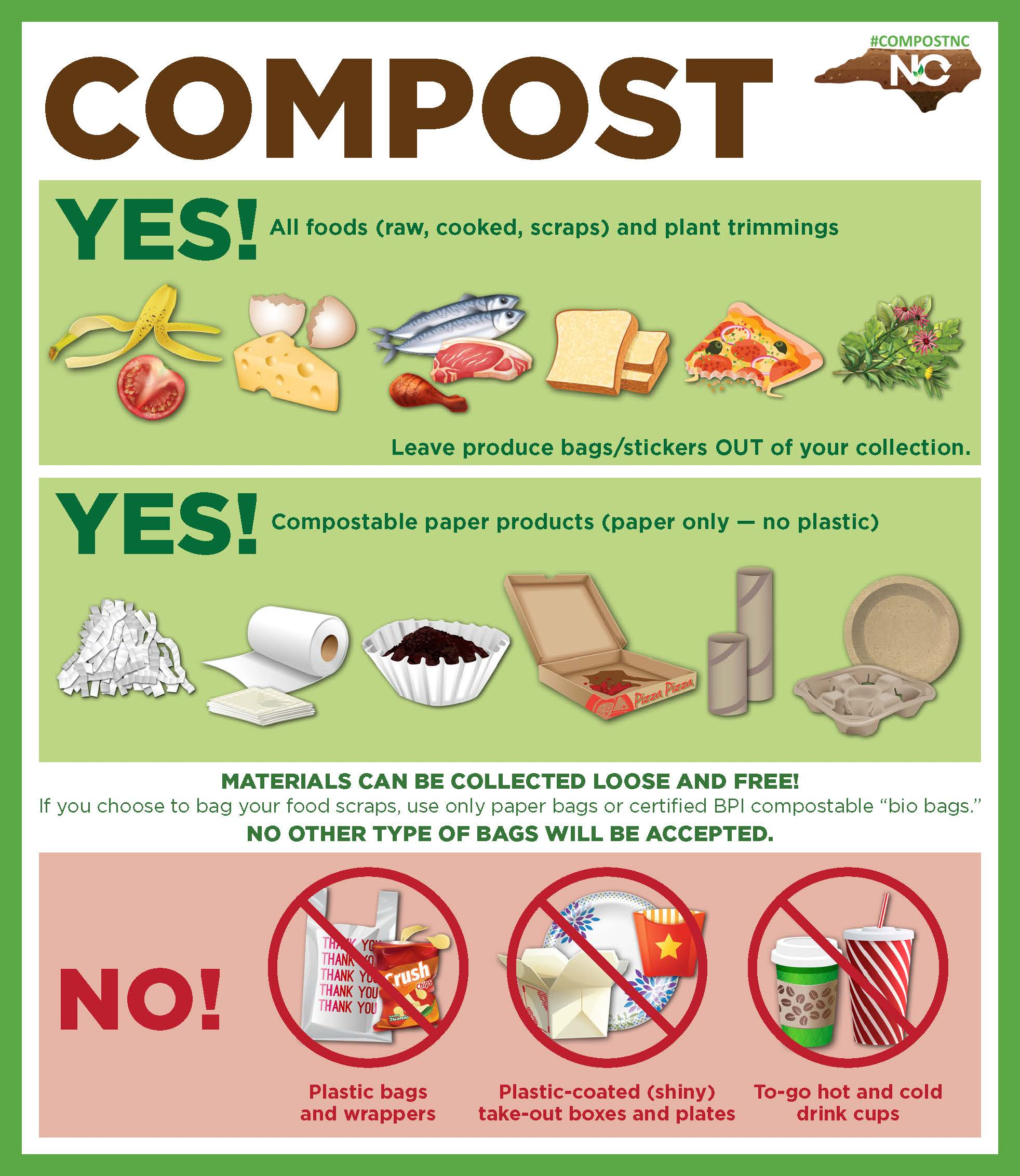 Statewide---Compost-Cart-Decal